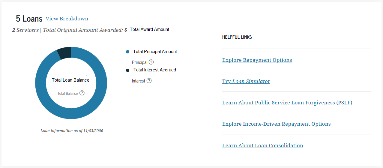 View your loans on studentaid.gov